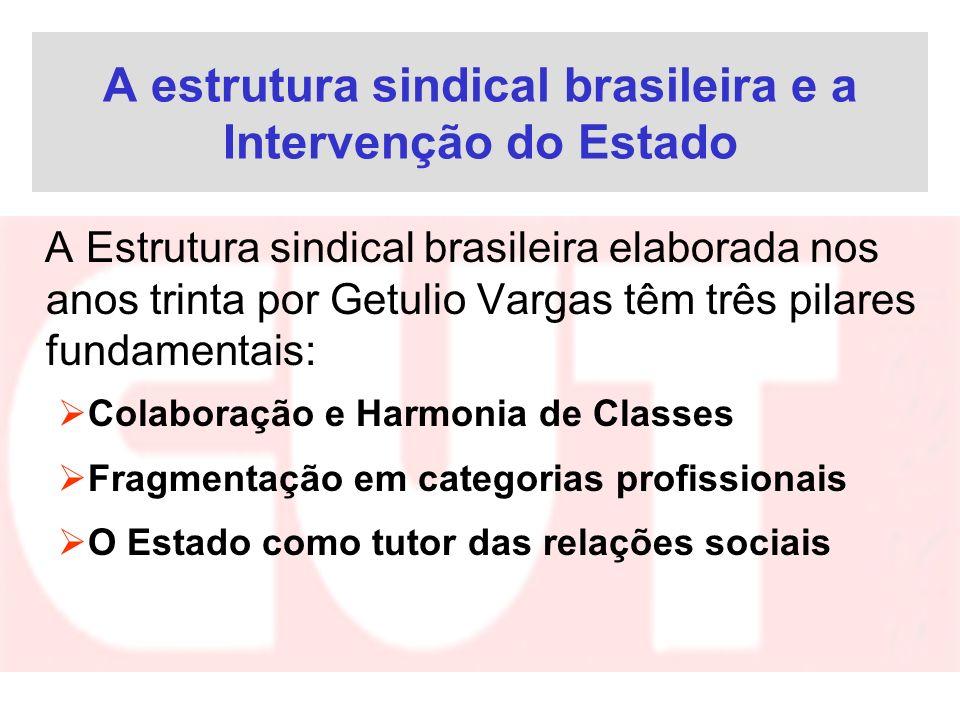 A estrutura sindical brasileira e a Intervenção do Estado A Estrutura sindical brasileira elaborada nos anos trinta por Getulio Vargas têm três pilare
