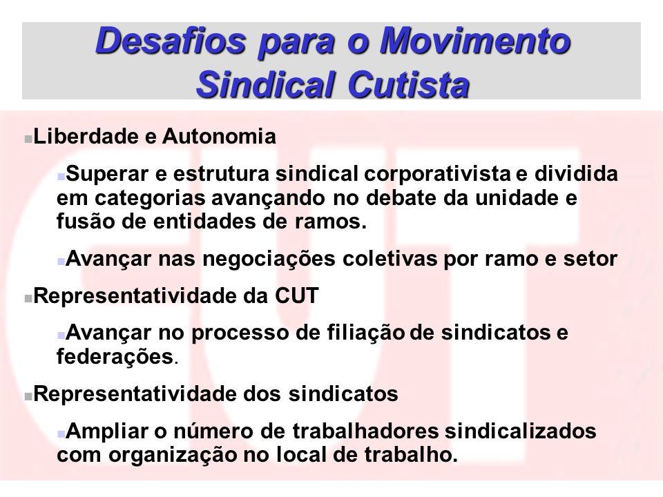 Desafios para o Movimento Sindical Cutista Liberdade e Autonomia Superar e estrutura sindical corporativista e dividida em categorias avançando no deb