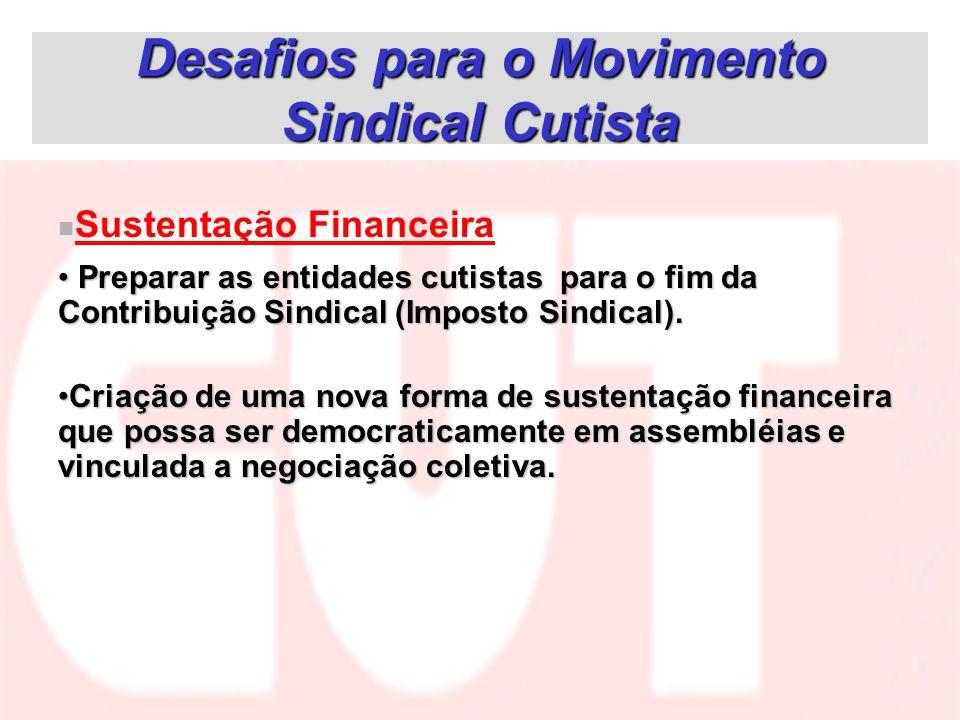 Desafios para o Movimento Sindical Cutista Sustentação Financeira Preparar as entidades cutistas para o fim da Contribuição Sindical (Imposto Sindical