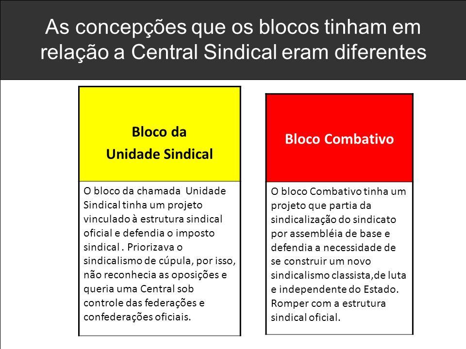 As concepções que os blocos tinham em relação a Central Sindical eram diferentes Bloco Combativo O bloco Combativo tinha um projeto que partia da sind