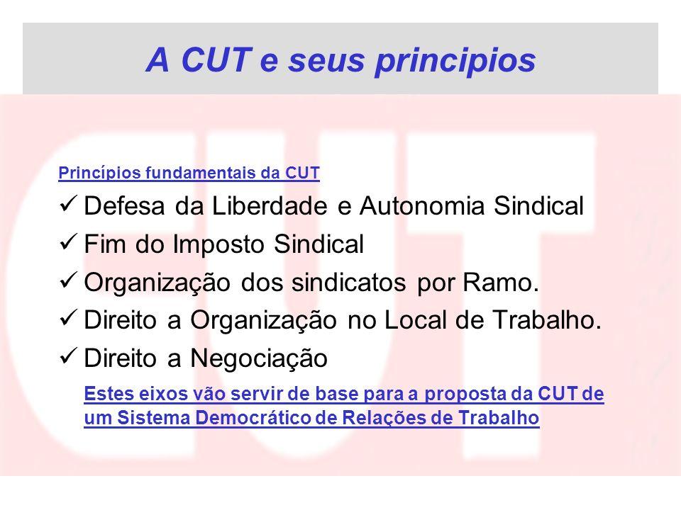 A CUT e seus principios Princípios fundamentais da CUT Defesa da Liberdade e Autonomia Sindical Fim do Imposto Sindical Organização dos sindicatos por