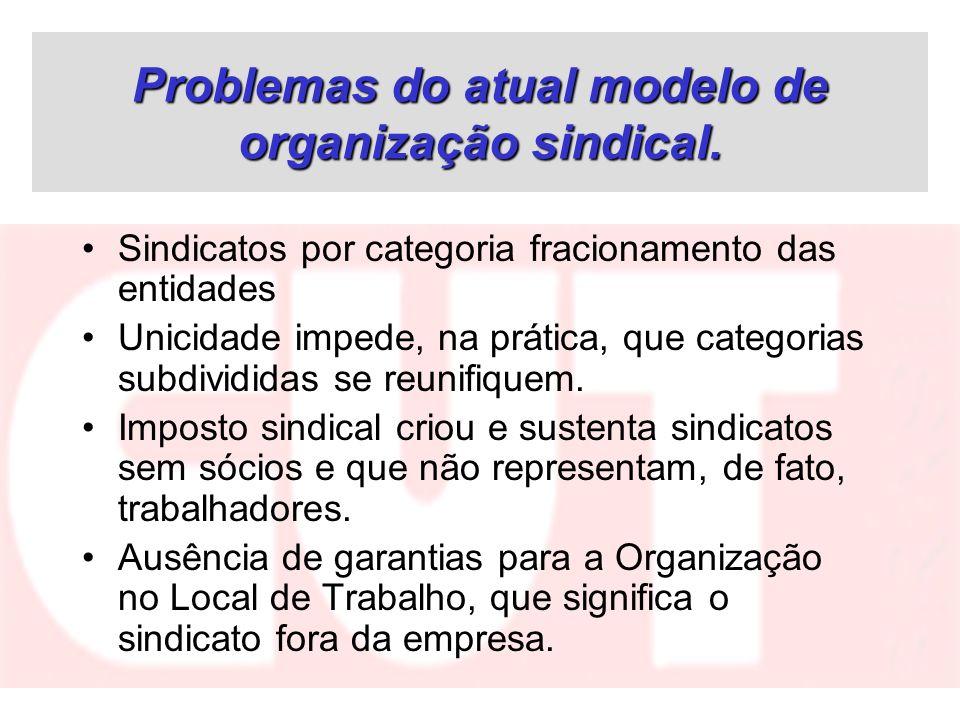 Problemas do atual modelo de organização sindical. Sindicatos por categoria fracionamento das entidades Unicidade impede, na prática, que categorias s