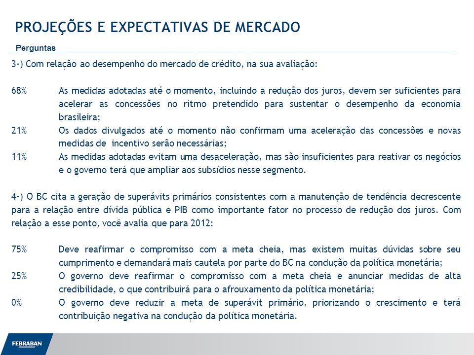 Apresentação ao Senado PROJEÇÕES E EXPECTATIVAS DE MERCADO Perguntas 3-) Com relação ao desempenho do mercado de crédito, na sua avaliação: 68%As medi