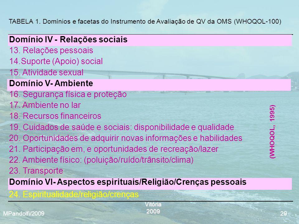 Vitória2009 MPandolfi/2009 29 (WHOQOL, 1995) TABELA 1. Domínios e facetas do Instrumento de Avaliação de QV da OMS (WHOQOL-100) Domínio IV - Relações
