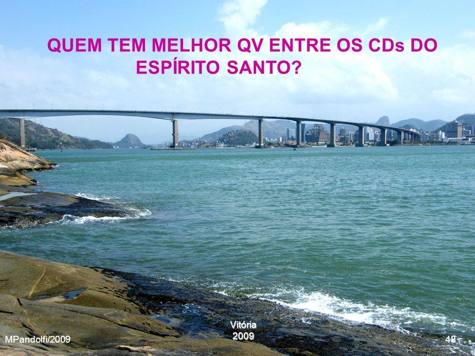 Vitória2009 MPandolfi/2009 48 QUEM TEM MELHOR QV ENTRE OS CDs DO ESPÍRITO SANTO?