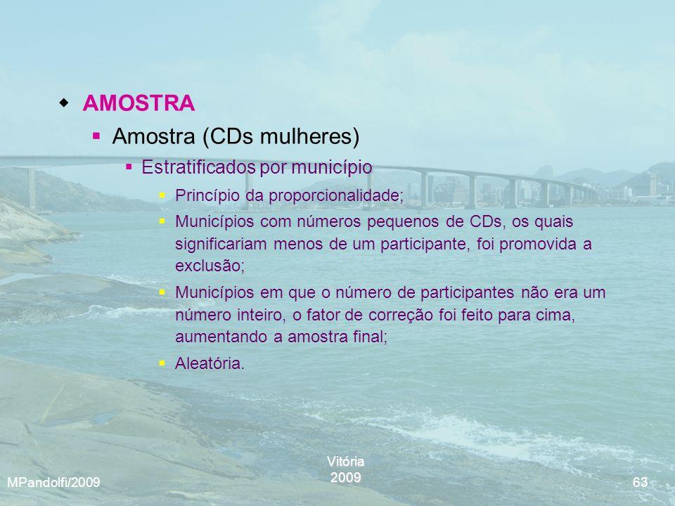 Vitória2009 MPandolfi/2009 63 AMOSTRA Amostra (CDs mulheres) Estratificados por município Princípio da proporcionalidade; Municípios com números peque