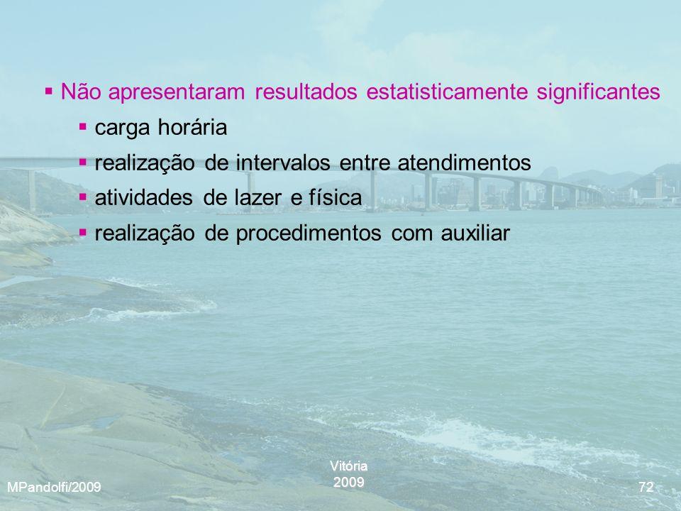 Vitória2009 Não apresentaram resultados estatisticamente significantes carga horária realização de intervalos entre atendimentos atividades de lazer e