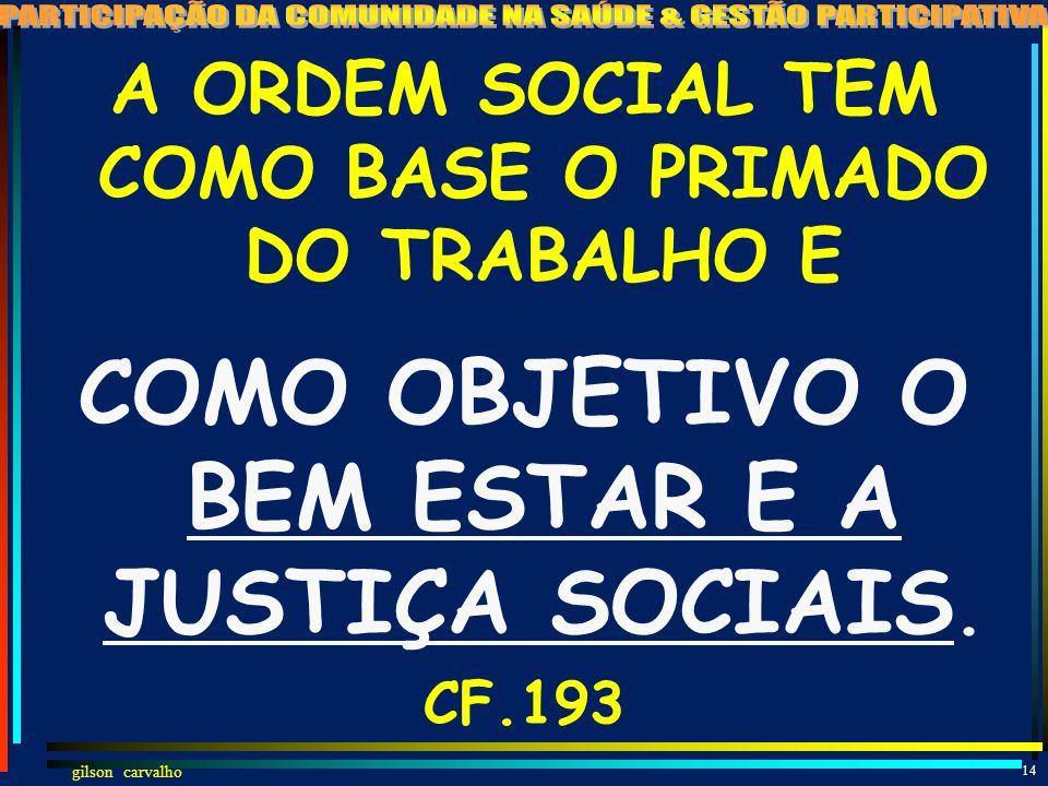 gilson carvalho13 CF 1988 Todo poder emana do povo que o exerce diretamente (democracia participativa) ou através de seus representantes eleitos (demo