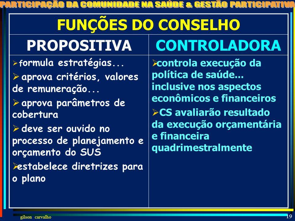 gilson carvalho 18 5 ESSÊNCIAS DOS CONSELHOS DE SAÚDE PERMANENTE DELIBERATIVO PARITÁRIO PROPOSITIVO CONTROLADOR