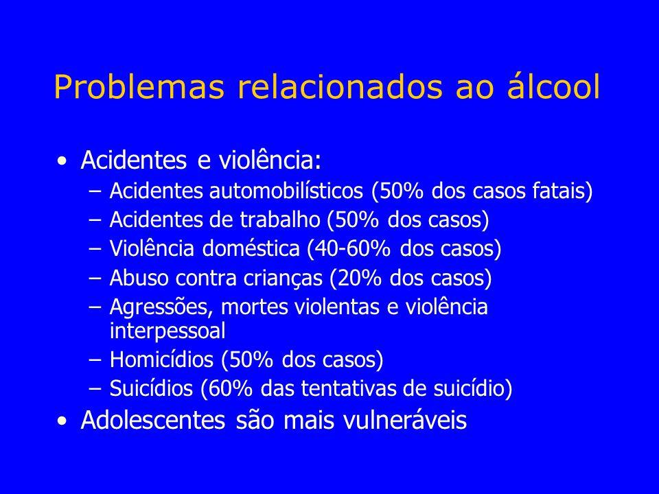 Problemas relacionados ao álcool Acidentes e violência: –Acidentes automobilísticos (50% dos casos fatais) –Acidentes de trabalho (50% dos casos) –Vio