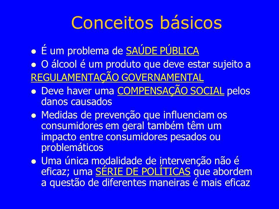 Conceitos básicos É um problema de SAÚDE PÚBLICA O álcool é um produto que deve estar sujeito a REGULAMENTAÇÃO GOVERNAMENTAL Deve haver uma COMPENSAÇÃ