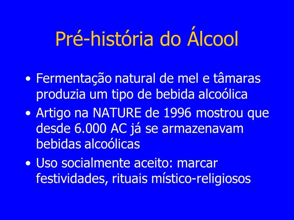 Pré-história do Álcool Fermentação natural de mel e tâmaras produzia um tipo de bebida alcoólica Artigo na NATURE de 1996 mostrou que desde 6.000 AC j