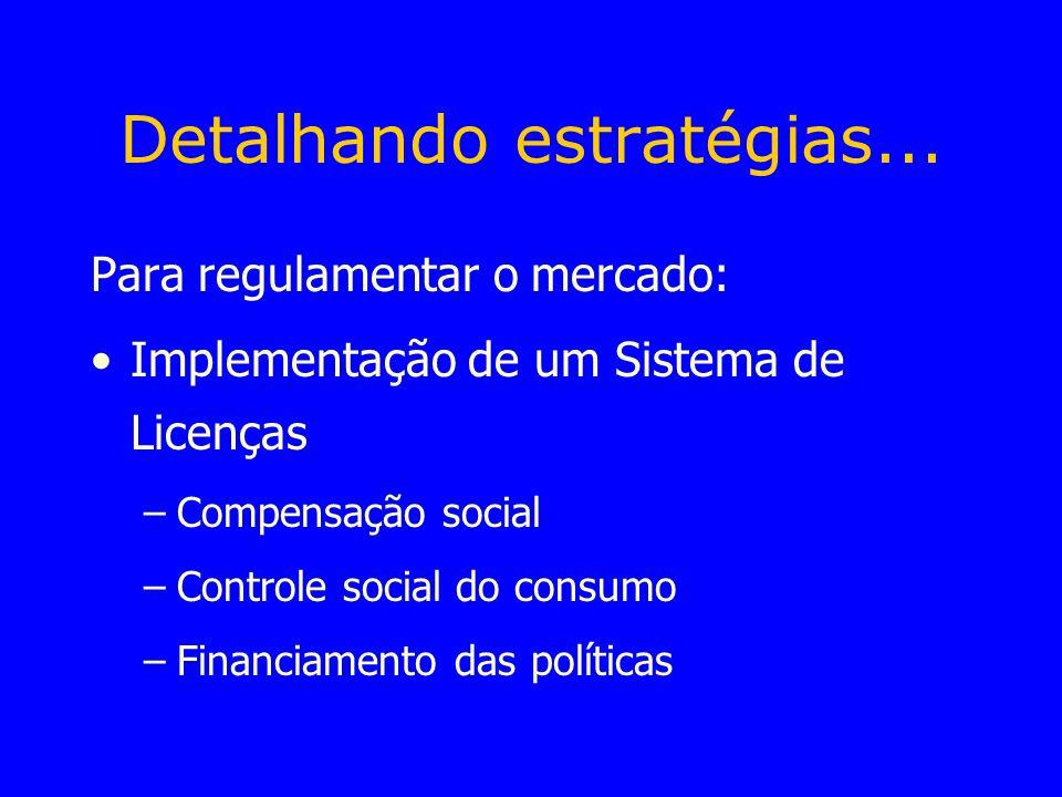 Detalhando estratégias... Para regulamentar o mercado: Implementação de um Sistema de Licenças –Compensação social –Controle social do consumo –Financ