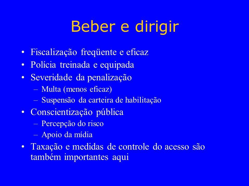 Beber e dirigir Fiscalização freqüente e eficaz Polícia treinada e equipada Severidade da penalização –Multa (menos eficaz) –Suspensão da carteira de