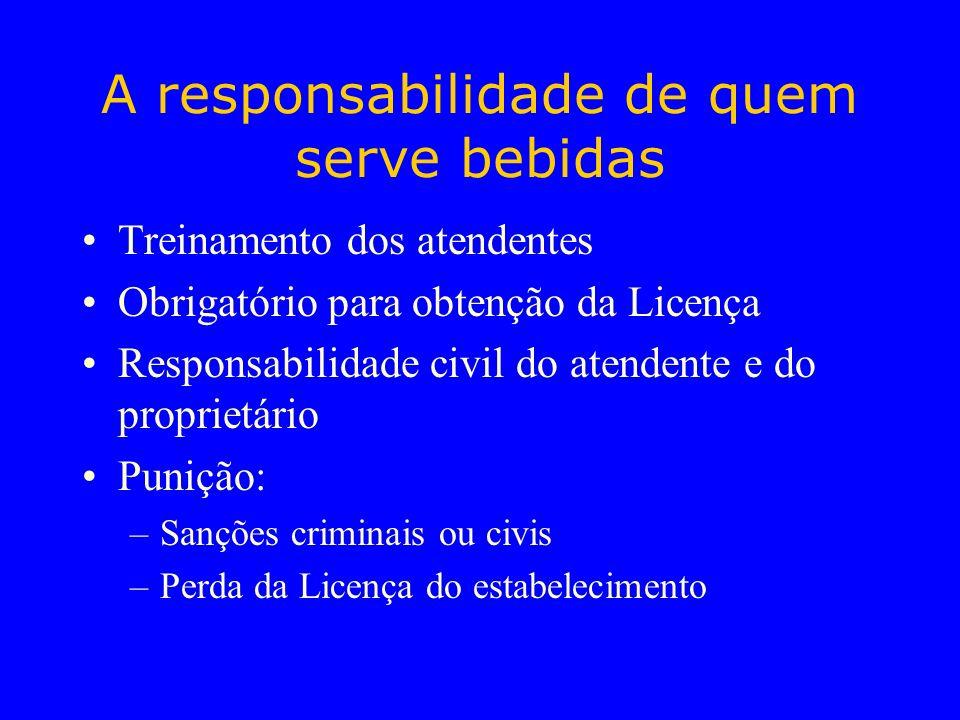 A responsabilidade de quem serve bebidas Treinamento dos atendentes Obrigatório para obtenção da Licença Responsabilidade civil do atendente e do prop