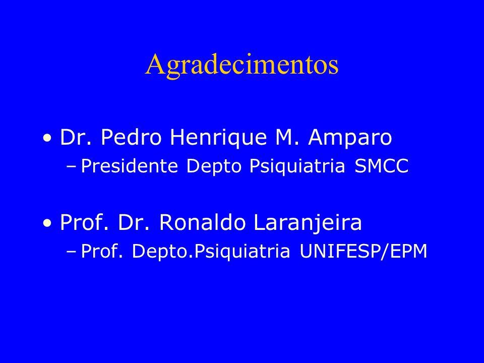 Agradecimentos Dr. Pedro Henrique M. Amparo –Presidente Depto Psiquiatria SMCC Prof. Dr. Ronaldo Laranjeira –Prof. Depto.Psiquiatria UNIFESP/EPM