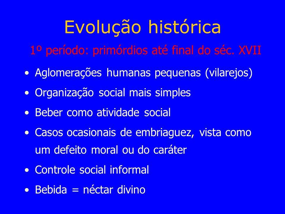 Evolução histórica 1º período: primórdios até final do séc. XVII Aglomerações humanas pequenas (vilarejos) Organização social mais simples Beber como