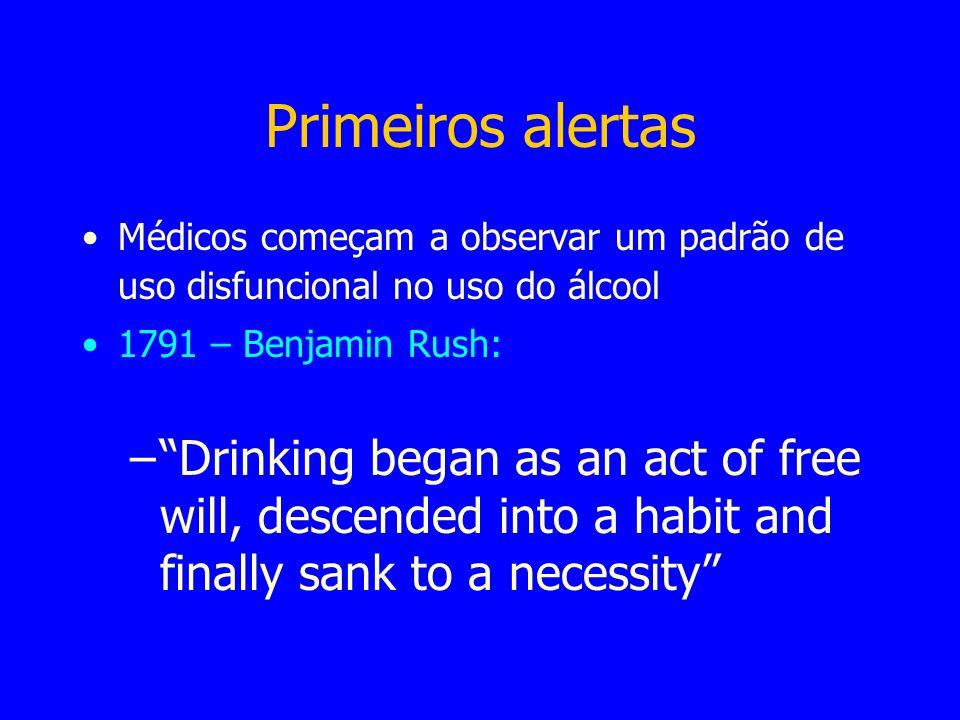 Primeiros alertas Médicos começam a observar um padrão de uso disfuncional no uso do álcool 1791 – Benjamin Rush: –Drinking began as an act of free wi