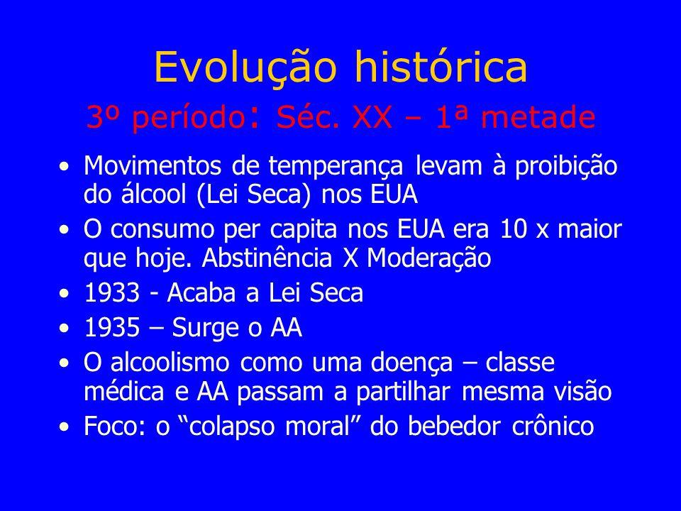 Evolução histórica 3º período : Séc. XX – 1ª metade Movimentos de temperança levam à proibição do álcool (Lei Seca) nos EUA O consumo per capita nos E