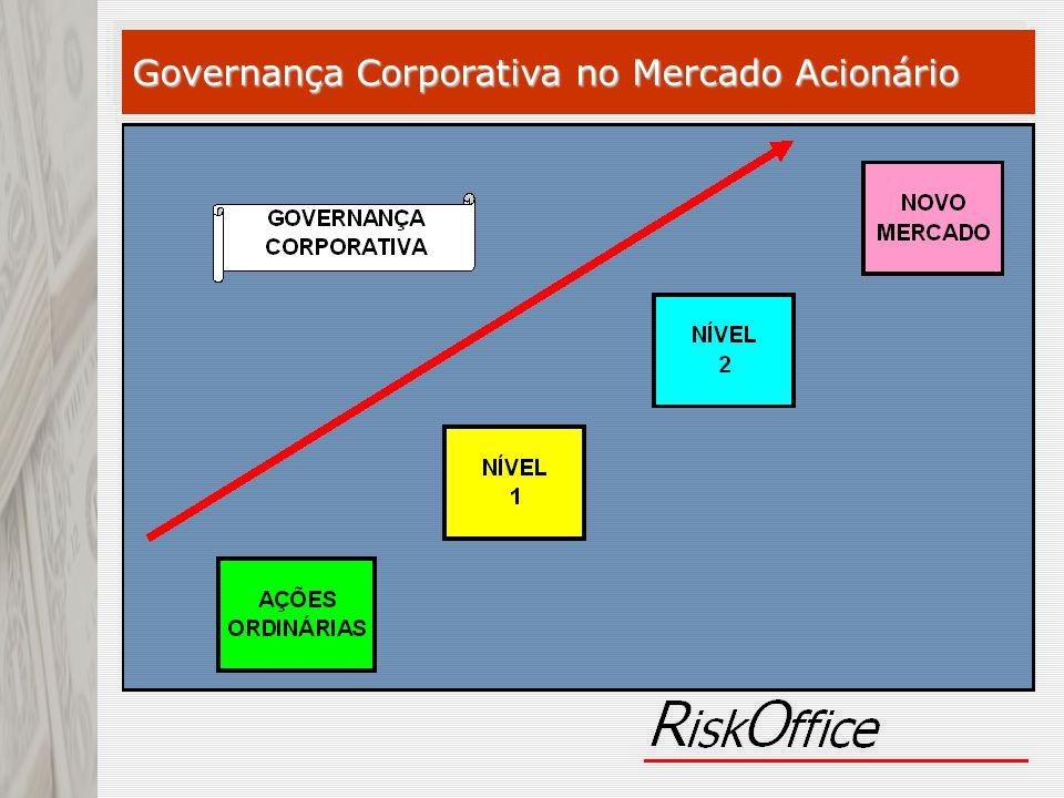 Governança Corporativa no Mercado Acionário