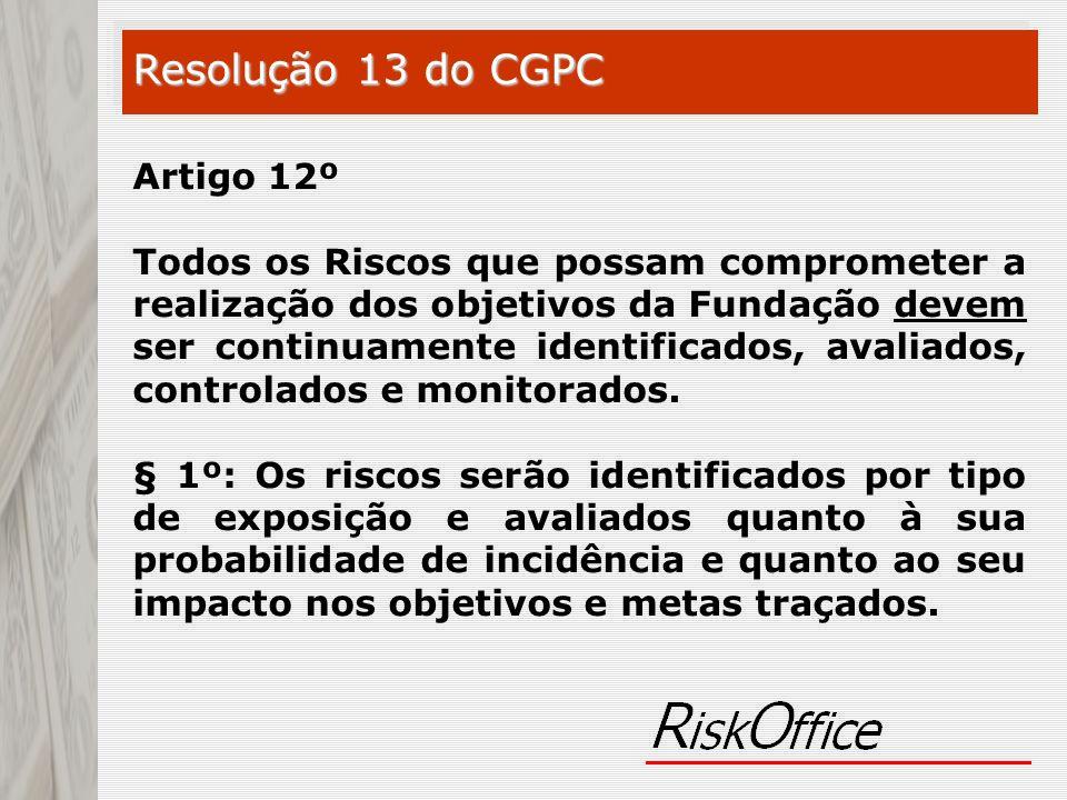Artigo 12º Todos os Riscos que possam comprometer a realização dos objetivos da Fundação devem ser continuamente identificados, avaliados, controlados