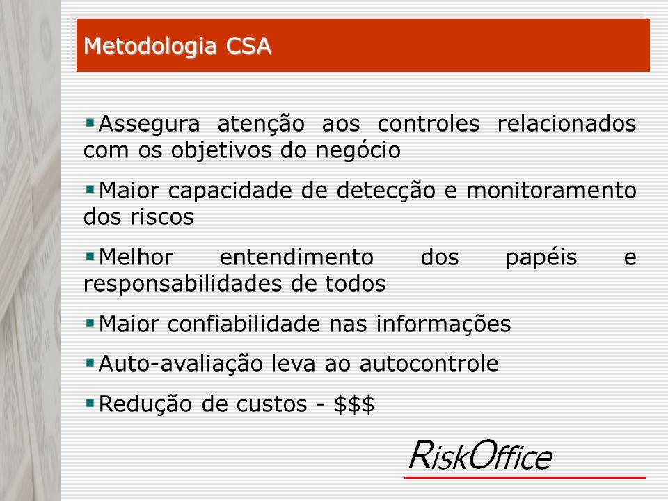 Metodologia CSA Assegura atenção aos controles relacionados com os objetivos do negócio Maior capacidade de detecção e monitoramento dos riscos Melhor