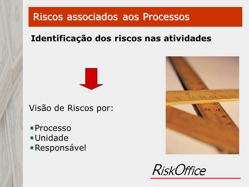Visão de Riscos por: Processo Unidade Responsável Riscos associados aos Processos Identificação dos riscos nas atividades