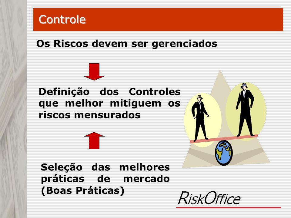 Os Riscos devem ser gerenciados Definição dos Controles que melhor mitiguem os riscos mensurados Seleção das melhores práticas de mercado (Boas Prátic