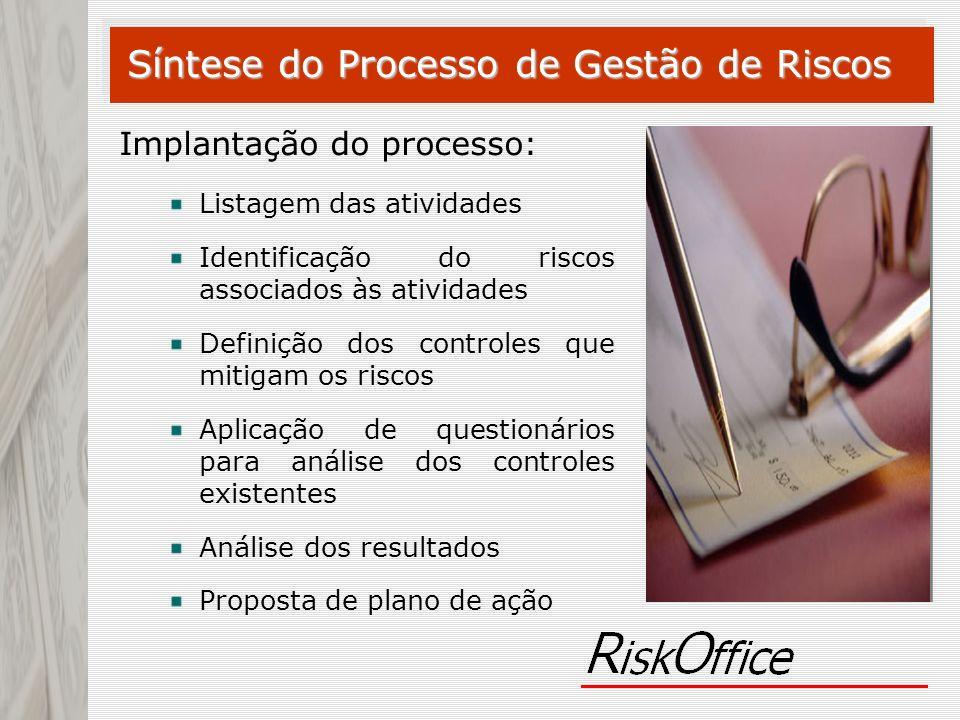 Implantação do processo: Listagem das atividades Identificação do riscos associados às atividades Definição dos controles que mitigam os riscos Aplica