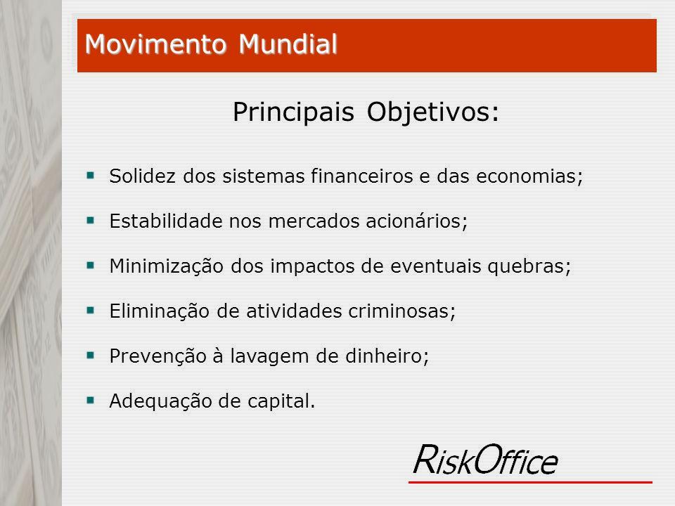 Principais Objetivos: Solidez dos sistemas financeiros e das economias; Estabilidade nos mercados acionários; Minimização dos impactos de eventuais qu