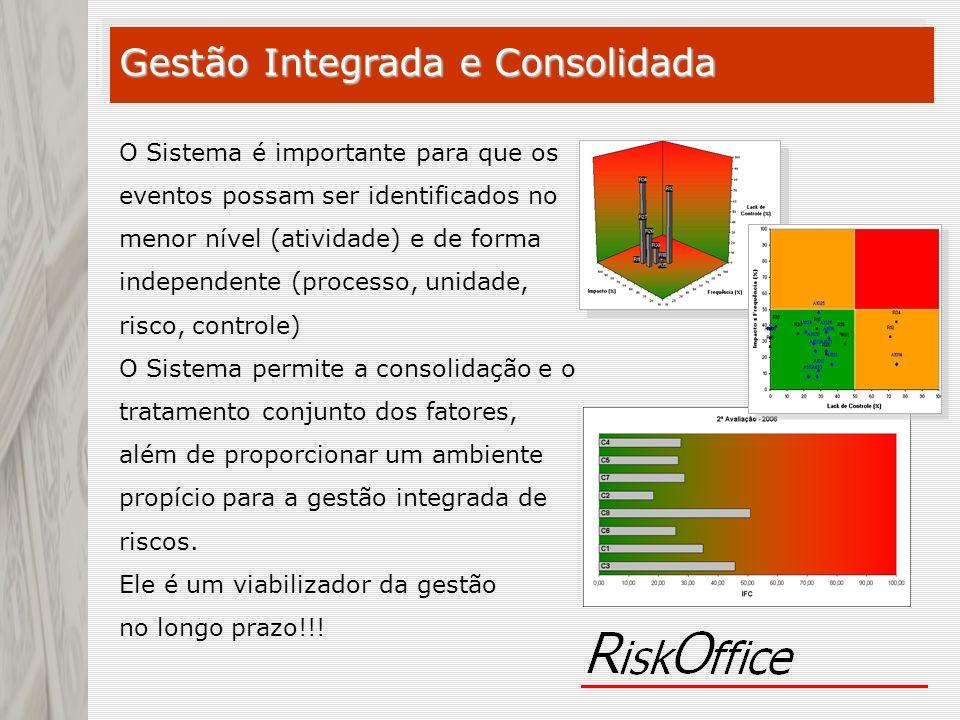 Gestão Integrada e Consolidada O Sistema é importante para que os eventos possam ser identificados no menor nível (atividade) e de forma independente