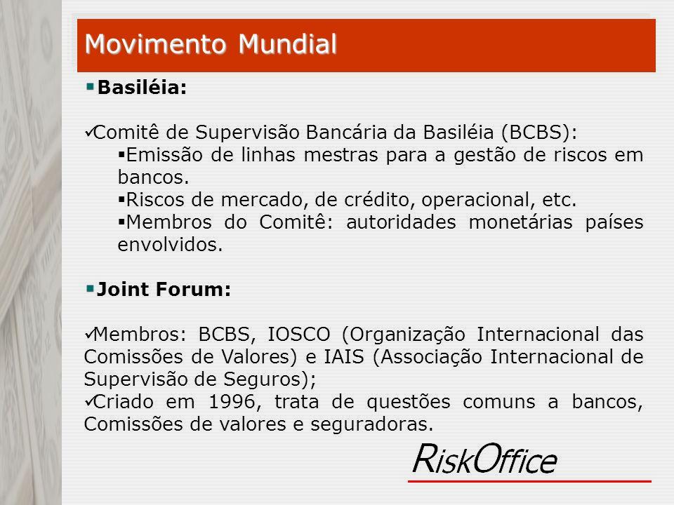 Basiléia: Comitê de Supervisão Bancária da Basiléia (BCBS): Emissão de linhas mestras para a gestão de riscos em bancos. Riscos de mercado, de crédito