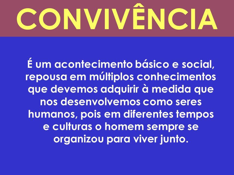 É um acontecimento básico e social, repousa em múltiplos conhecimentos que devemos adquirir à medida que nos desenvolvemos como seres humanos, pois em