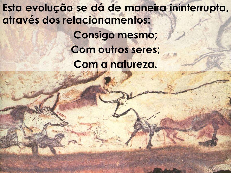 Esta evolução se dá de maneira ininterrupta, através dos relacionamentos: Consigo mesmo; Com outros seres; Com a natureza.