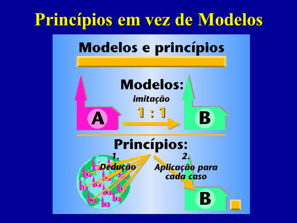 Princípios X Modelos Nos últimos 10 ou 20 anos temos tentado copiar modelos Parece ser mais fácil copiar um modelo Tem causado muita frustração Tem cr