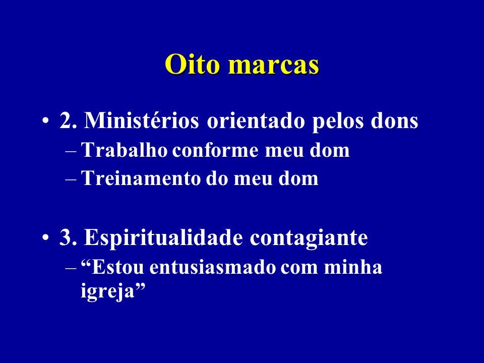 Oito marcas 1. Liderança capacitadora –Pastores que aceitam ajuda é a variável mais forte –Estudo teológico é fator negativo