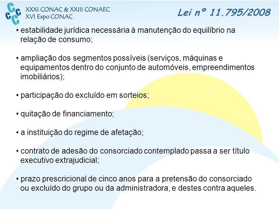 Lei nº 11.795/2008 estabilidade jurídica necessária à manutenção do equilíbrio na relação de consumo; ampliação dos segmentos possíveis (serviços, máq