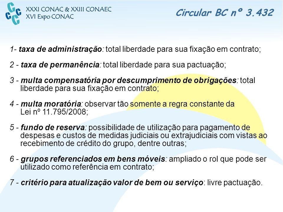 1- taxa de administração: total liberdade para sua fixação em contrato; 2 - taxa de permanência: total liberdade para sua pactuação; 3 - multa compens