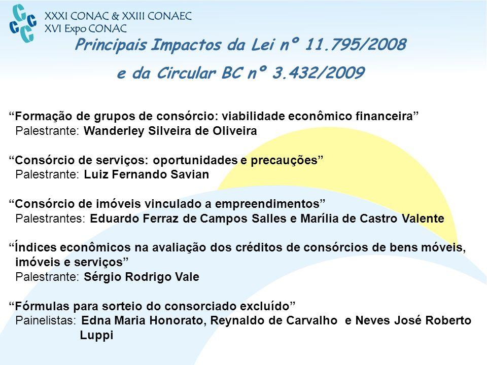 Principais Impactos da Lei nº 11.795/2008 e da Circular BC nº 3.432/2009 Formação de grupos de consórcio: viabilidade econômico financeira Palestrante