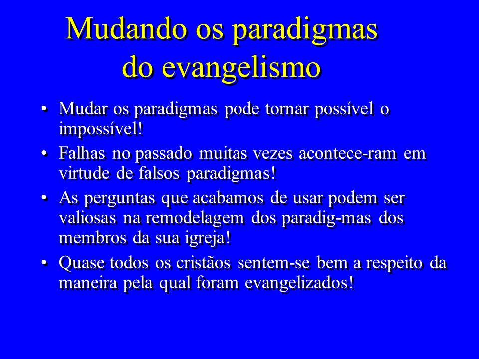Revisão – Módulo 3 EvangelismoEvangelismo Células de jovens e adolescentesCélulas de jovens e adolescentes Sistema administrativoSistema administrativ
