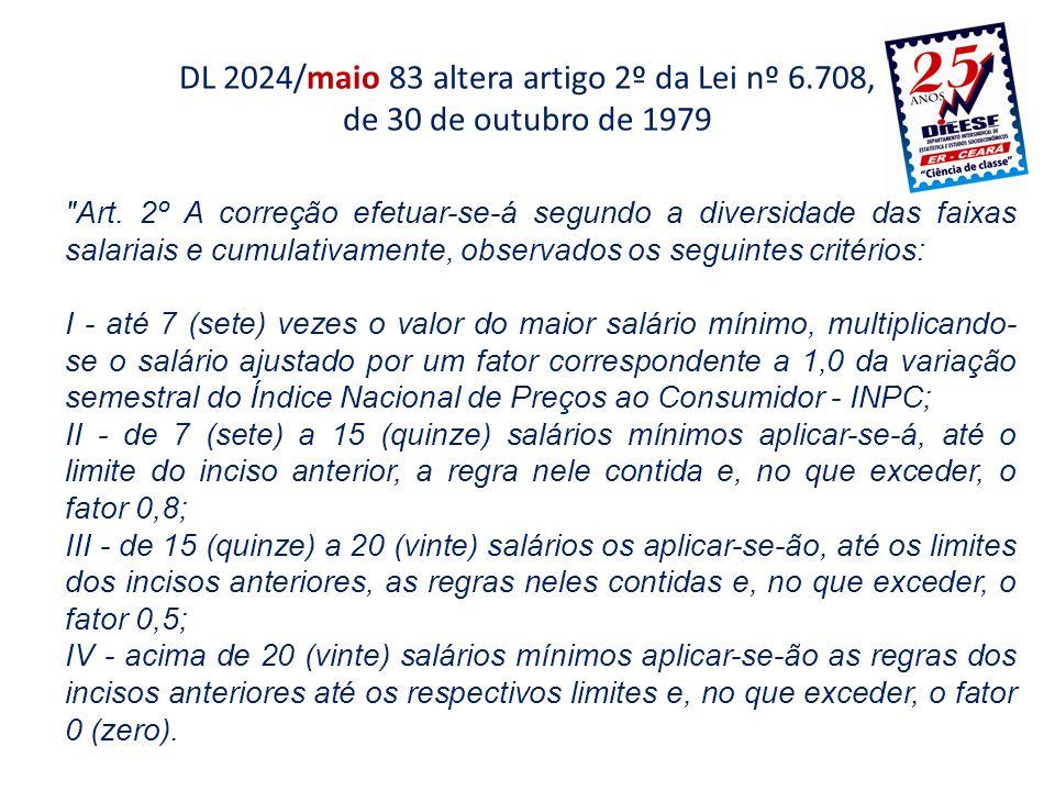 DL 2024/maio 83 altera artigo 2º da Lei nº 6.708, de 30 de outubro de 1979