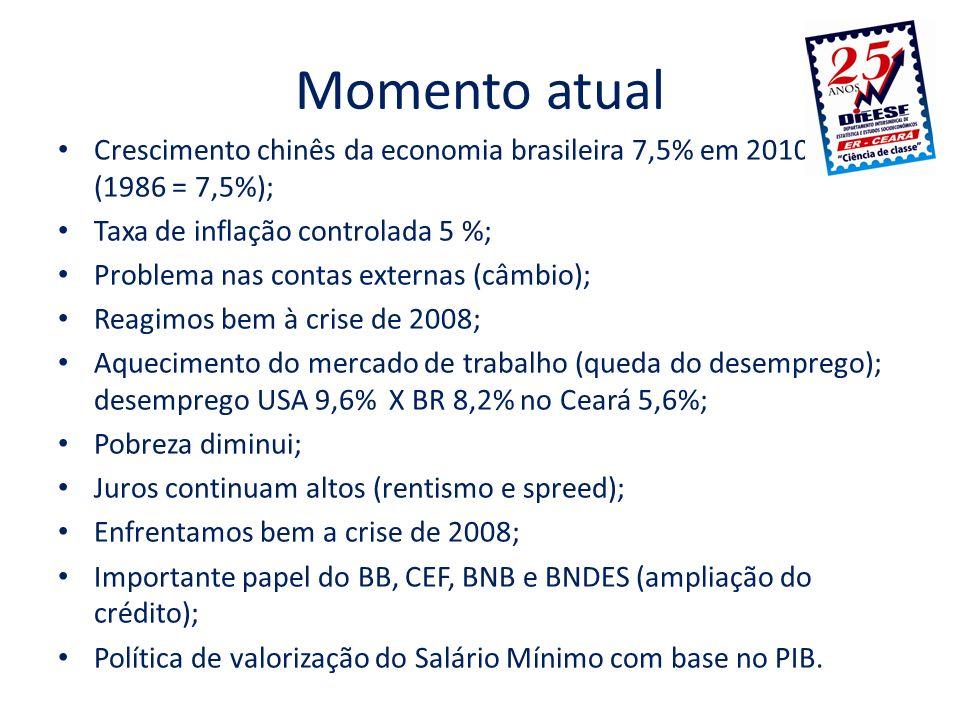 Momento atual Crescimento chinês da economia brasileira 7,5% em 2010. (1986 = 7,5%); Taxa de inflação controlada 5 %; Problema nas contas externas (câ