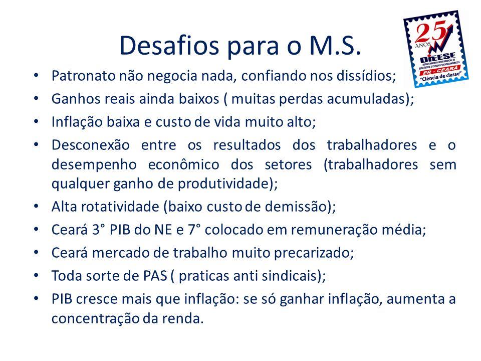 Desafios para o M.S. Patronato não negocia nada, confiando nos dissídios; Ganhos reais ainda baixos ( muitas perdas acumuladas); Inflação baixa e cust