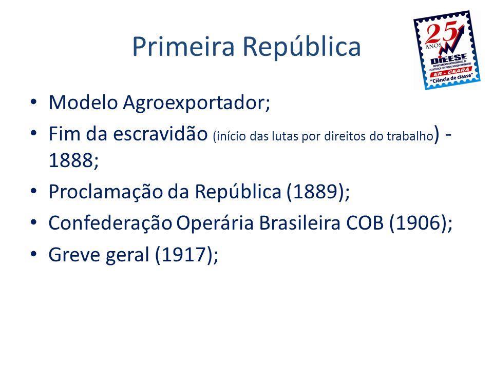 Primeira República Modelo Agroexportador; Fim da escravidão (início das lutas por direitos do trabalho ) - 1888; Proclamação da República (1889); Conf