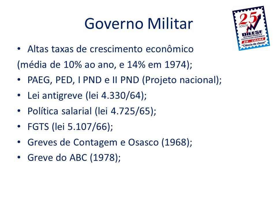 Governo Militar Altas taxas de crescimento econômico (média de 10% ao ano, e 14% em 1974); PAEG, PED, I PND e II PND (Projeto nacional); Lei antigreve