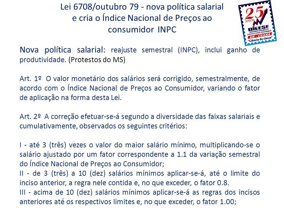 Lei 6708/outubro 79 - nova política salarial e cria o Índice Nacional de Preços ao consumidor INPC Nova política salarial: reajuste semestral (INPC),