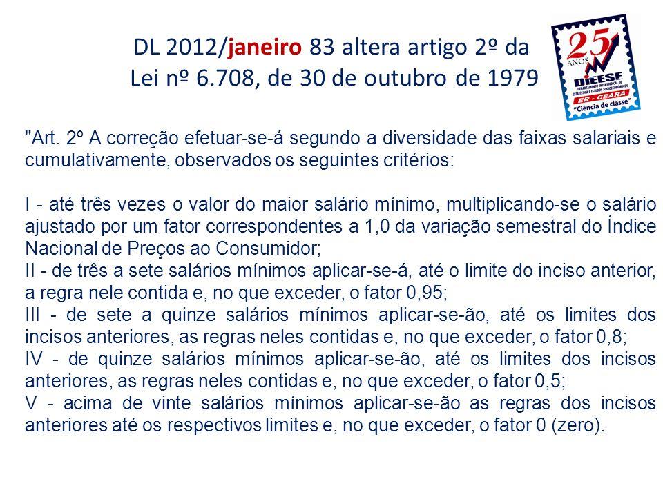 DL 2012/janeiro 83 altera artigo 2º da Lei nº 6.708, de 30 de outubro de 1979