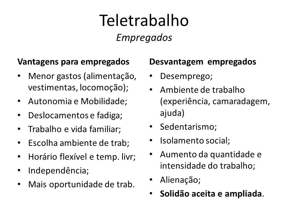 Teletrabalho Empregados Vantagens para empregados Menor gastos (alimentação, vestimentas, locomoção); Autonomia e Mobilidade; Deslocamentos e fadiga;