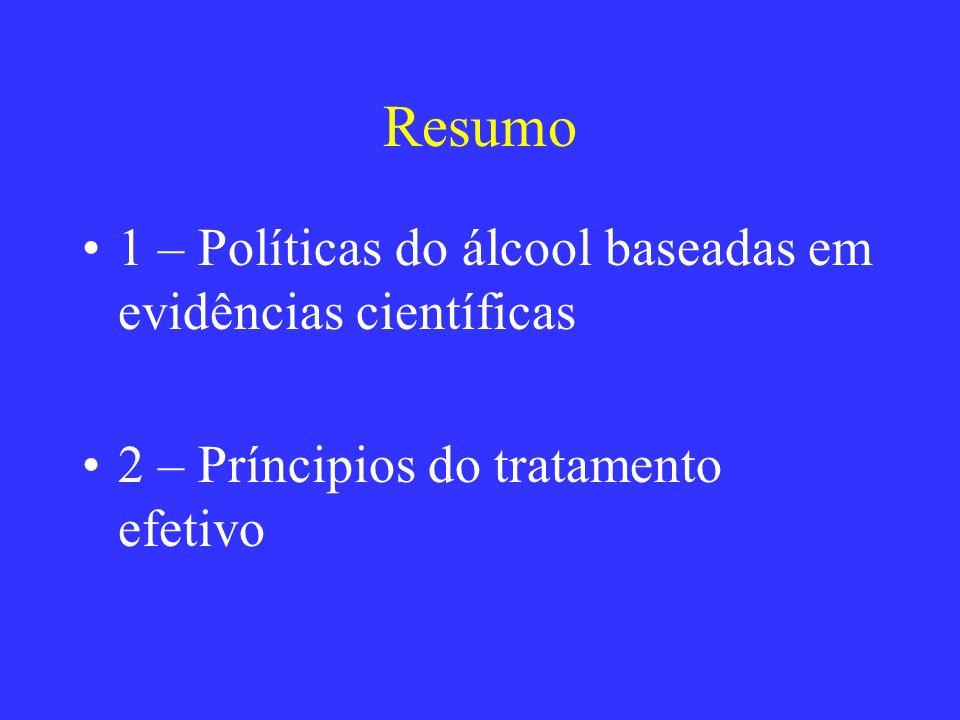 Resumo 1 – Políticas do álcool baseadas em evidências científicas 2 – Príncipios do tratamento efetivo