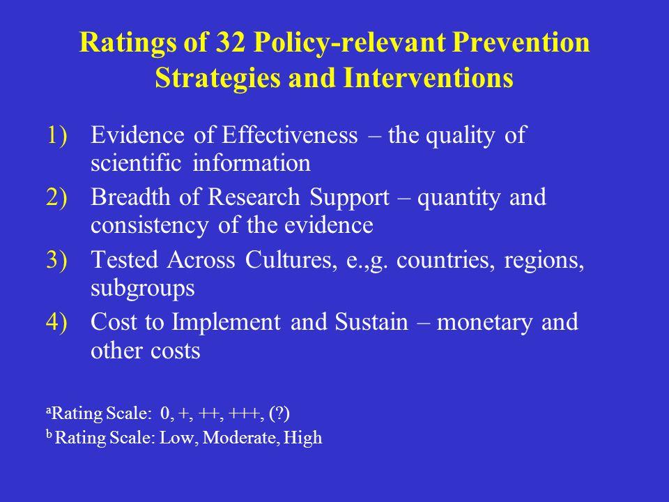 Princípios Tratamento Efetivo 2 O Tratamento necessita ser facilmente disponível